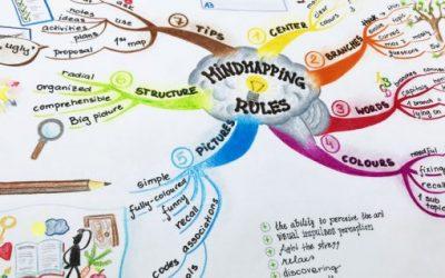 Jak číst a používat myšlenkové mapy