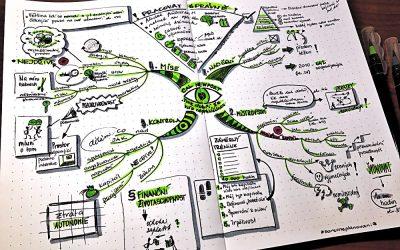 Mapování poznámek z knih